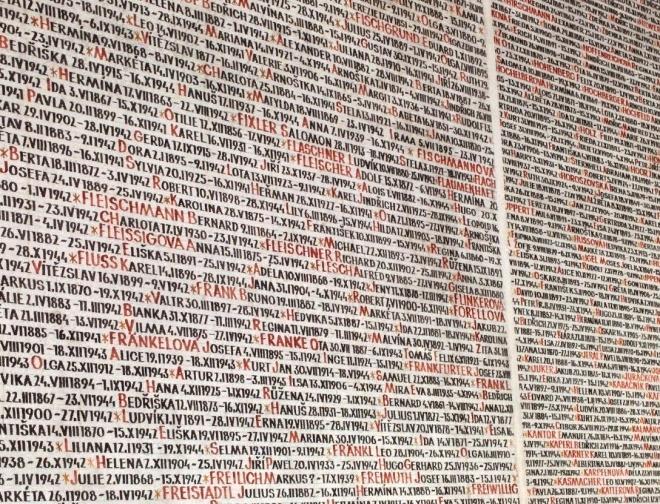 sinagoga pinklas nomes dos mortos tchecos do holocausto