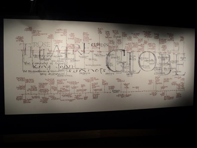 Exposição no Globe - peças de Shakespeare